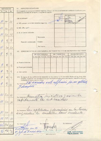 Legajo de Ana María en el Banco de la NaciónArgentina
